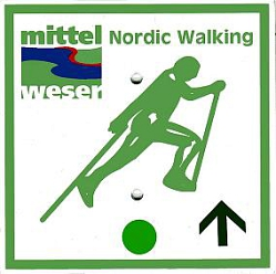 Nordic Walking Schilder